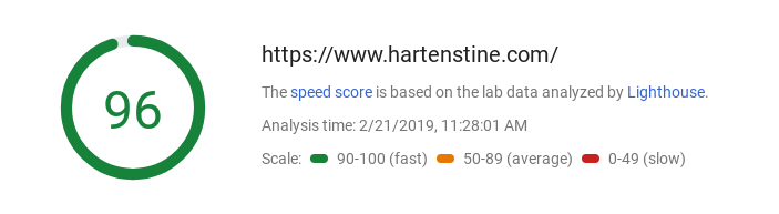 How To Win Google Page Speed Test